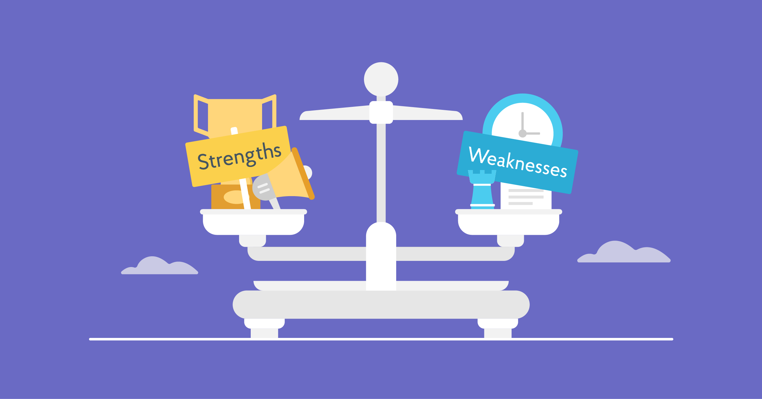 Assess your Strengths and Weaknesses